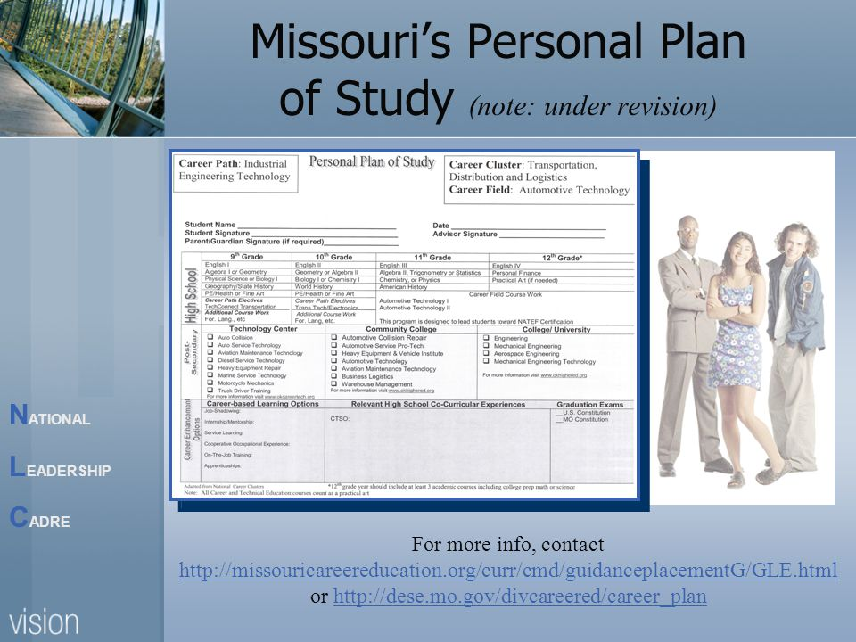 N ATIONAL L EADERSHIP C ADRE Missouris Personal Plan of Study (note: under revision) For more info, contact http://missouricareereducation.org/curr/cmd/guidanceplacementG/GLE.html or http://dese.mo.gov/divcareered/career_plan http://missouricareereducation.org/curr/cmd/guidanceplacementG/GLE.htmlhttp://dese.mo.gov/divcareered/career_plan