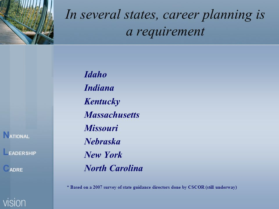 N ATIONAL L EADERSHIP C ADRE In several states, career planning is a requirement Idaho Indiana Kentucky Massachusetts Missouri Nebraska New York North