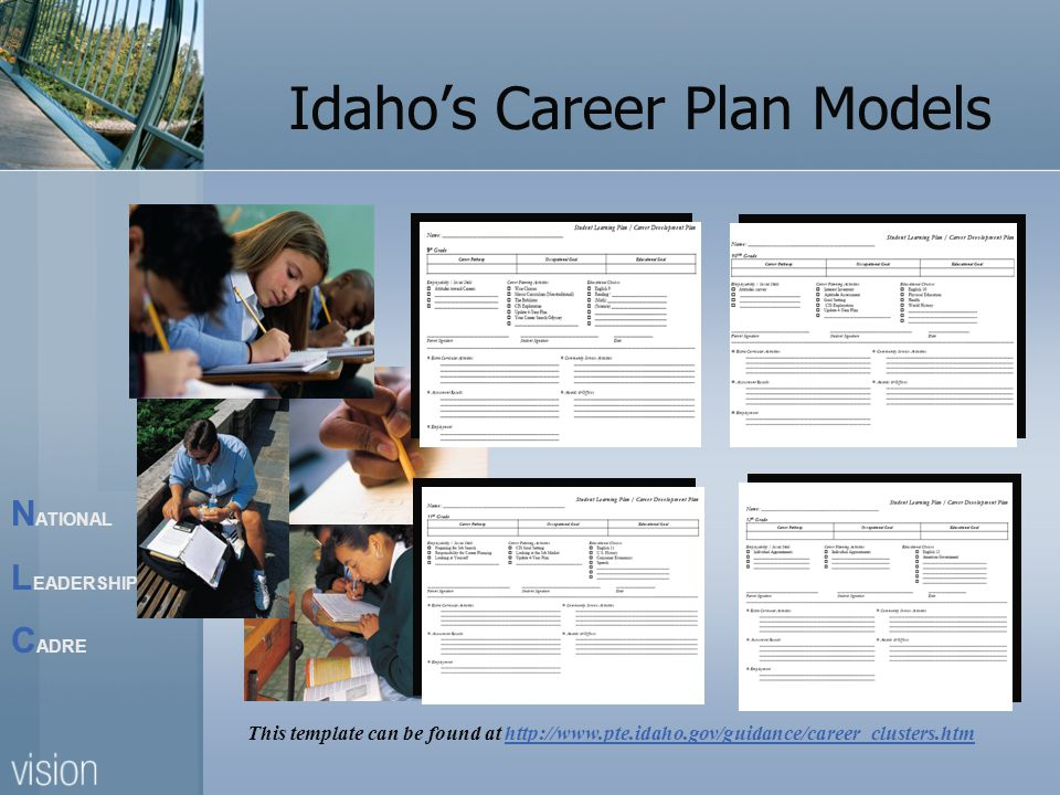 N ATIONAL L EADERSHIP C ADRE Idahos Career Plan Models This template can be found at http://www.pte.idaho.gov/guidance/career_clusters.htmhttp://www.p