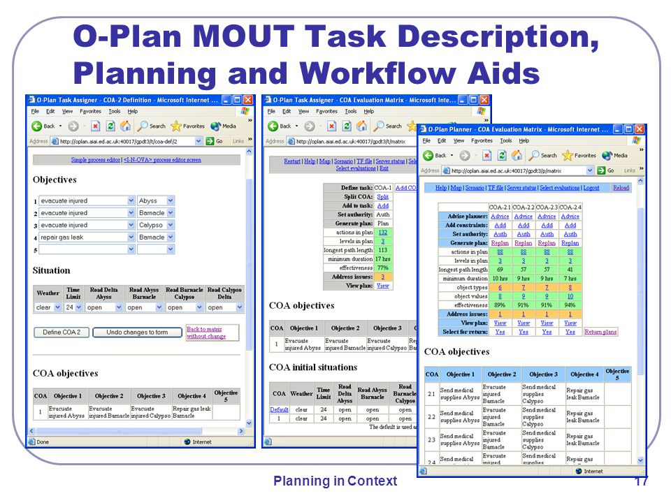 Planning in Context 17 O-Plan MOUT Task Description, Planning and Workflow Aids