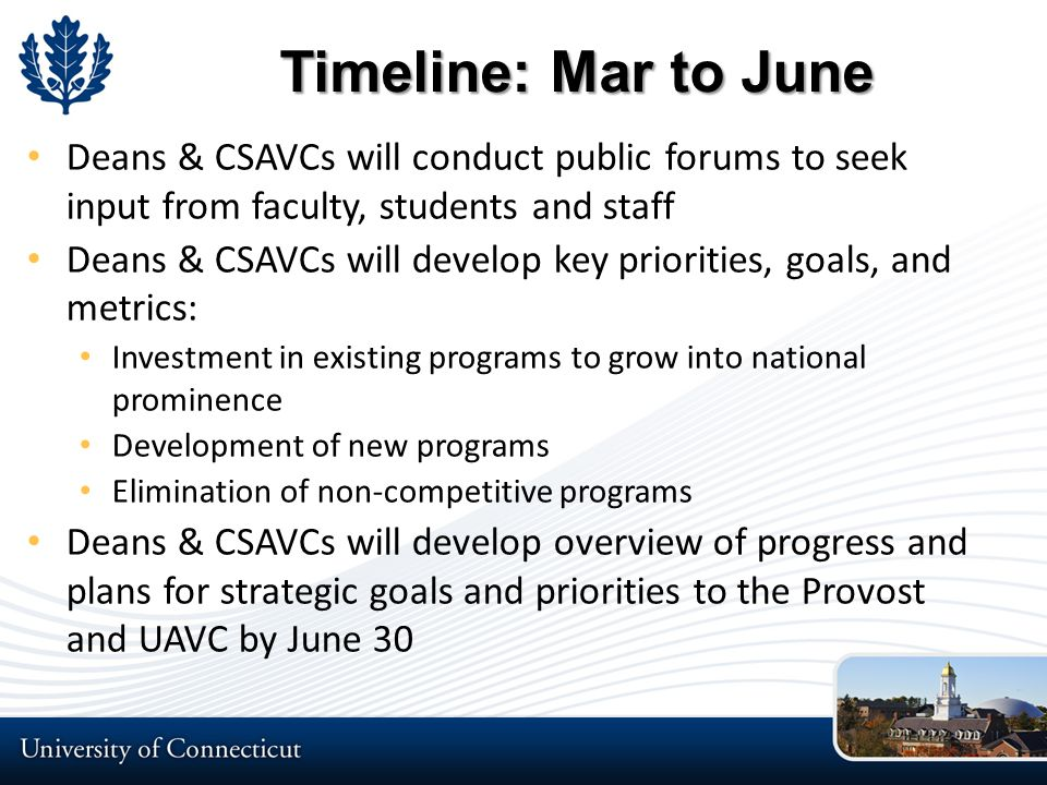 Timeline: Mar to June Deans & CSAVCs will conduct public forums to seek input from faculty, students and staff Deans & CSAVCs will develop key priorities, goals, and metrics: Investment in existing programs to grow into national prominence Development of new programs Elimination of non-competitive programs Deans & CSAVCs will develop overview of progress and plans for strategic goals and priorities to the Provost and UAVC by June 30