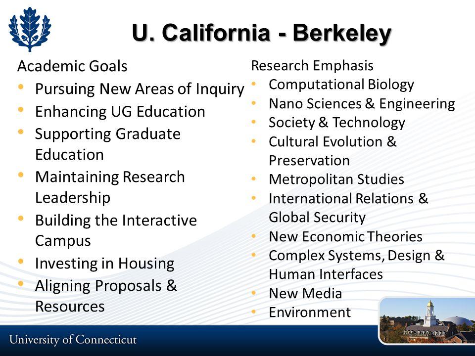 Academic Goals U.