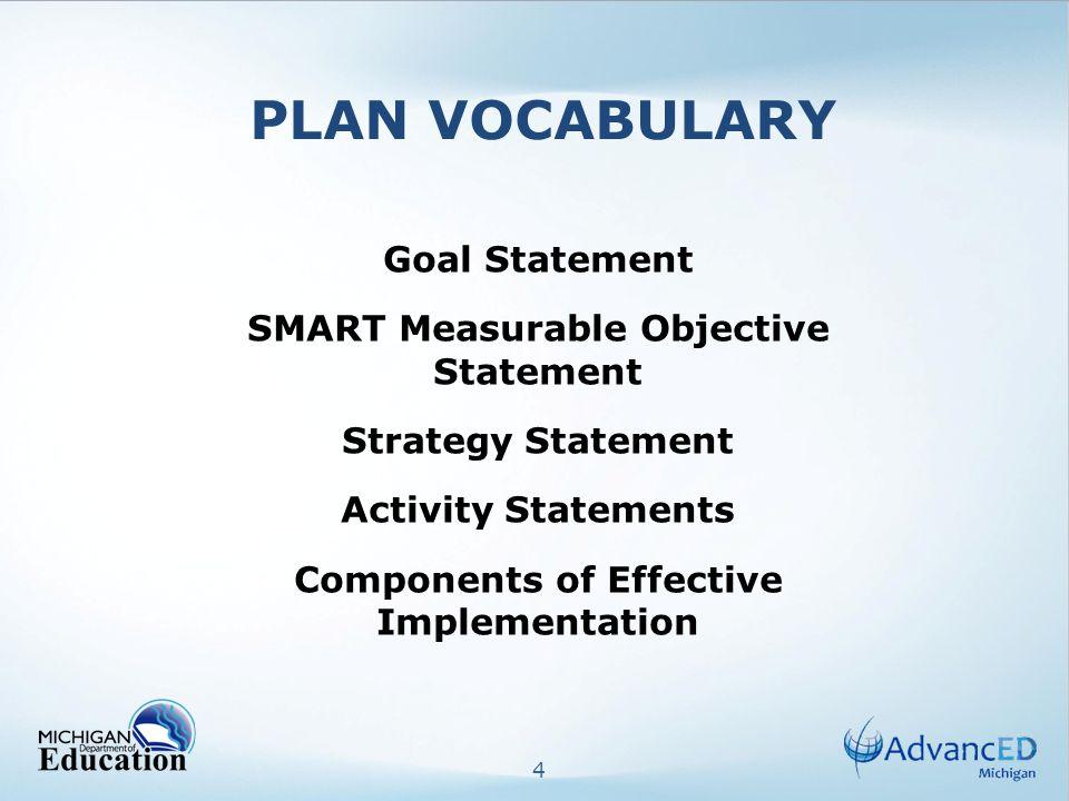 15 Leadership Competency Organization Components of Effective Implementation Vision Mission Beliefs Student Achievement