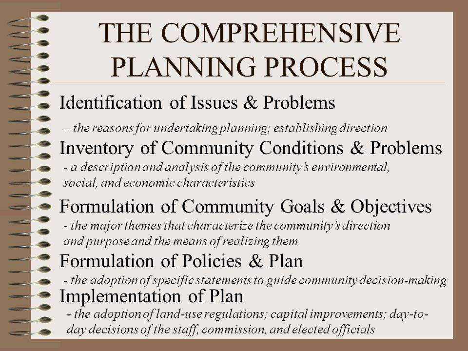 THE COMPREHENSIVE PLANNING PROCESS Identification of Issues & Problems – the reasons for undertaking planning; establishing direction Inventory of Com