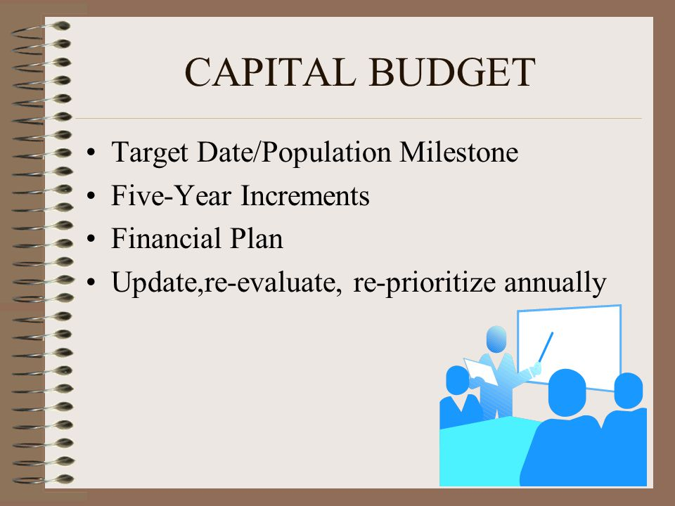 CAPITAL BUDGET Target Date/Population Milestone Five-Year Increments Financial Plan Update,re-evaluate, re-prioritize annually