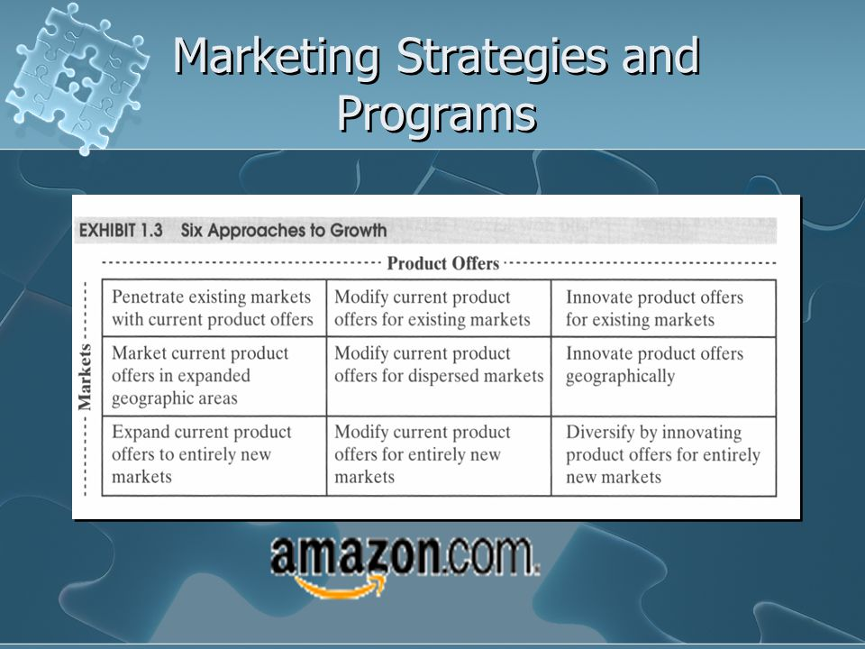 Marketing Strategies and Programs