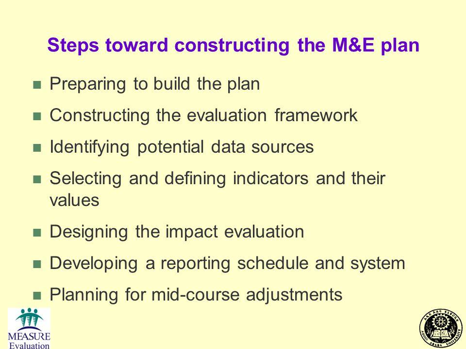 Steps toward constructing the M&E plan n Preparing to build the plan n Constructing the evaluation framework n Identifying potential data sources n Se
