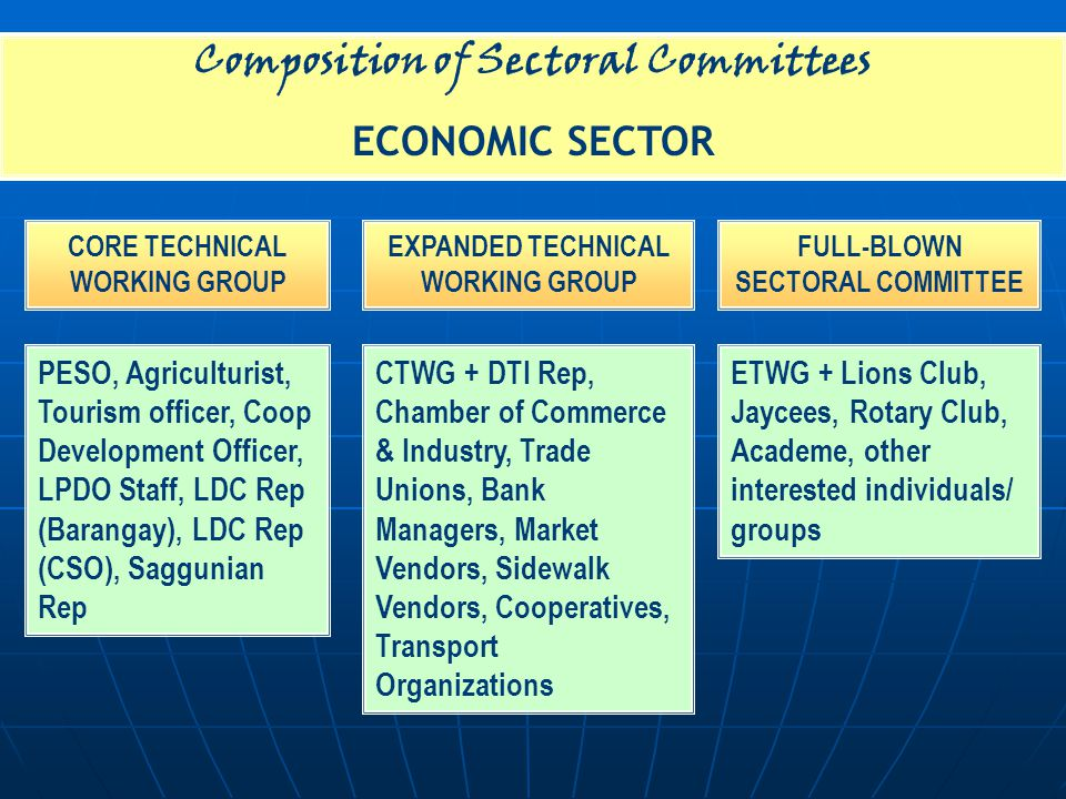 PESO, Agriculturist, Tourism officer, Coop Development Officer, LPDO Staff, LDC Rep (Barangay), LDC Rep (CSO), Saggunian Rep CTWG + DTI Rep, Chamber of Commerce & Industry, Trade Unions, Bank Managers, Market Vendors, Sidewalk Vendors, Cooperatives, Transport Organizations ETWG + Lions Club, Jaycees, Rotary Club, Academe, other interested individuals/ groups Composition of Sectoral Committees ECONOMIC SECTOR CORE TECHNICAL WORKING GROUP EXPANDED TECHNICAL WORKING GROUP FULL-BLOWN SECTORAL COMMITTEE