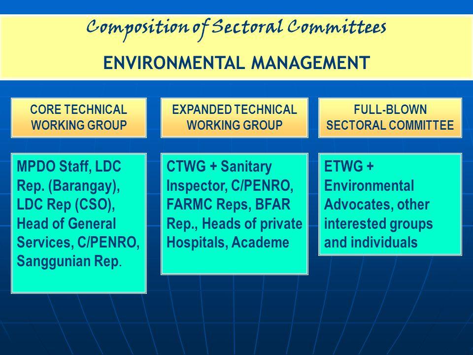 MPDO Staff, LDC Rep.(Barangay), LDC Rep (CSO), Head of General Services, C/PENRO, Sanggunian Rep.