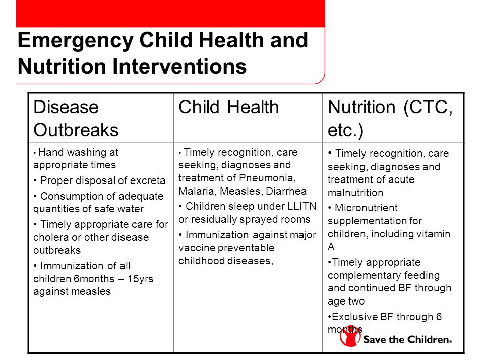 Emergency Child Health and Nutrition Interventions Disease Outbreaks Child HealthNutrition (CTC, etc.) Hand washing at appropriate times Proper dispos