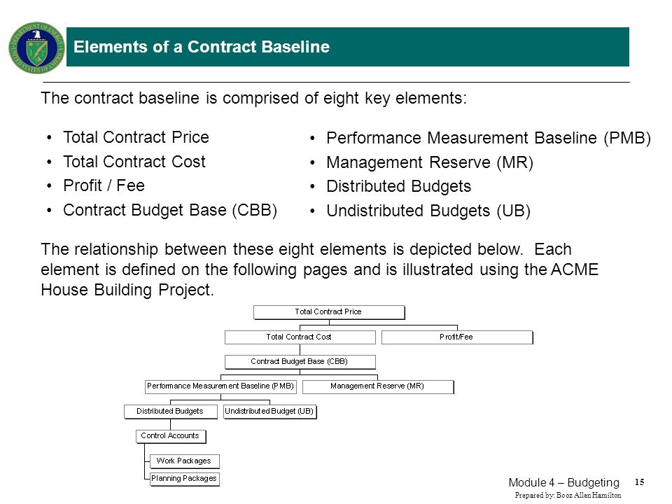 15 Prepared by: Booz Allen Hamilton Module 4 – Budgeting Elements of a Contract Baseline The contract baseline is comprised of eight key elements: Tot