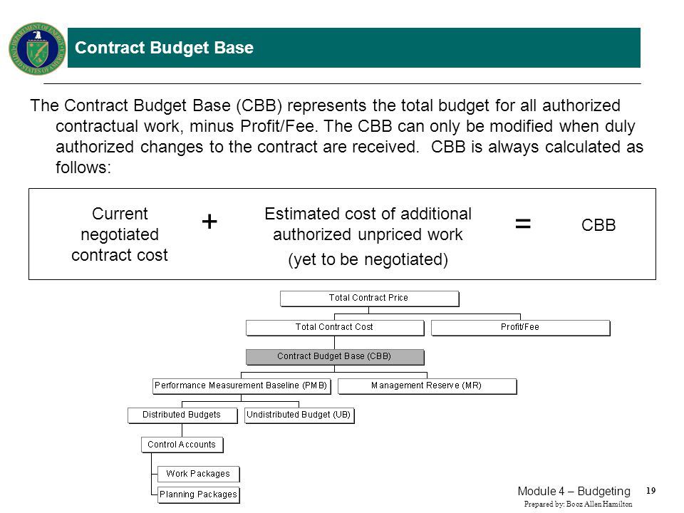 19 Prepared by: Booz Allen Hamilton Module 4 – Budgeting Contract Budget Base The Contract Budget Base (CBB) represents the total budget for all autho