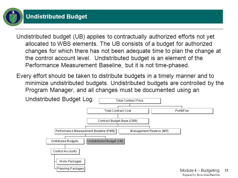 23 Prepared by: Booz Allen Hamilton Module 4 – Budgeting Undistributed Budget Undistributed budget (UB) applies to contractually authorized efforts no