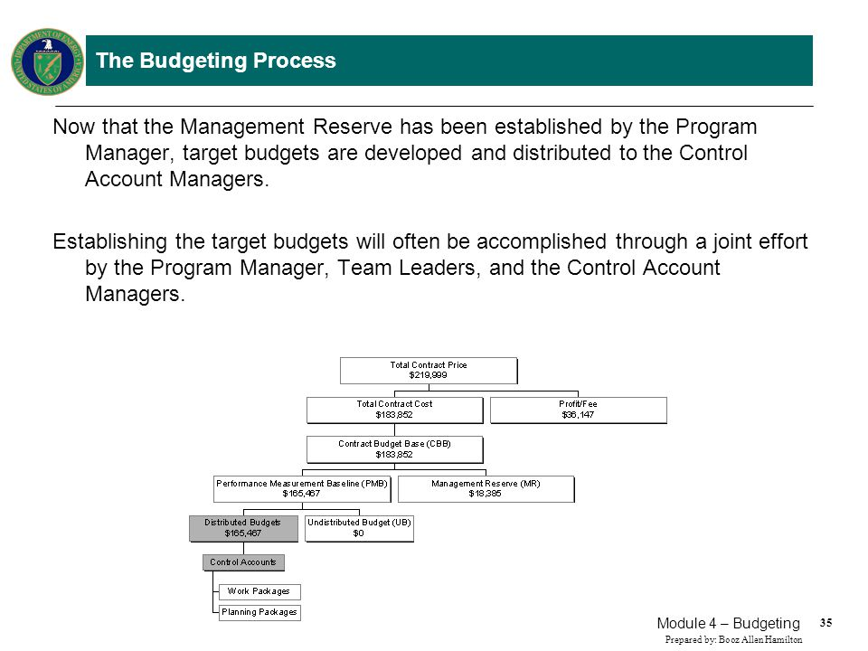 35 Prepared by: Booz Allen Hamilton Module 4 – Budgeting The Budgeting Process Now that the Management Reserve has been established by the Program Man