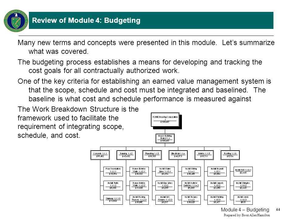 44 Prepared by: Booz Allen Hamilton Module 4 – Budgeting Review of Module 4: Budgeting Many new terms and concepts were presented in this module. Lets