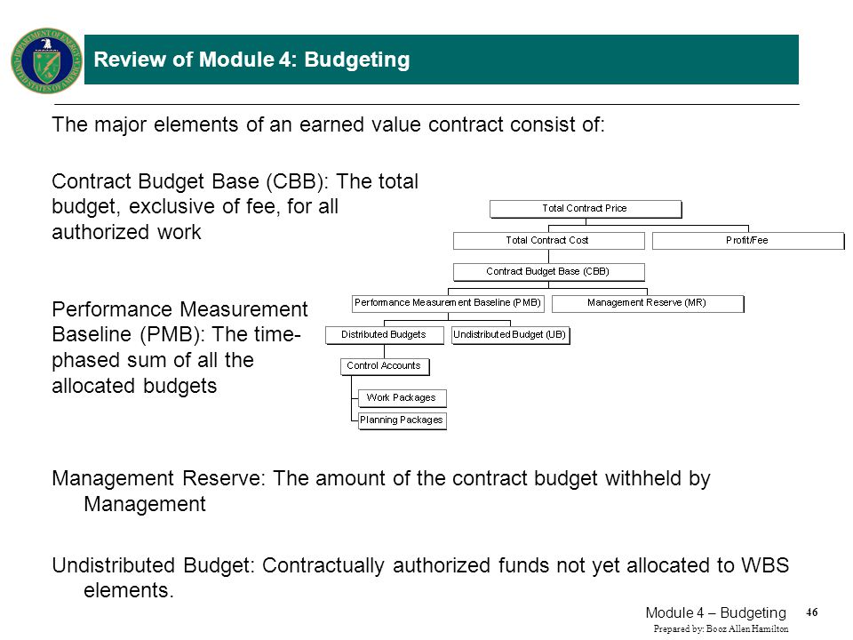46 Prepared by: Booz Allen Hamilton Module 4 – Budgeting Review of Module 4: Budgeting The major elements of an earned value contract consist of: Cont