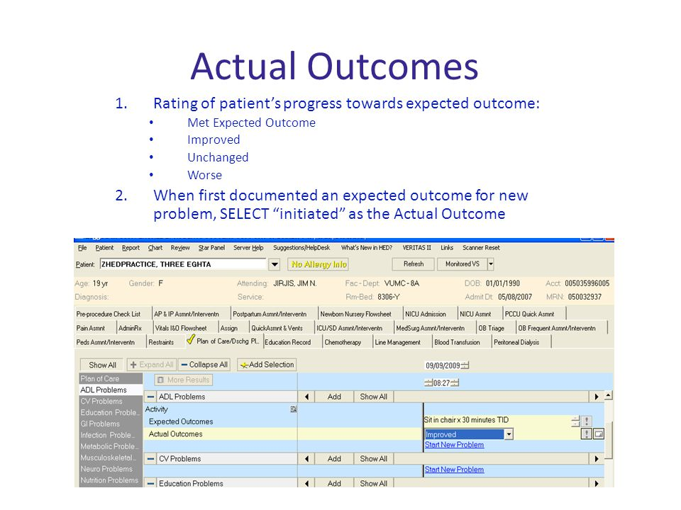 Actual Outcomes 1.Rating of patients progress towards expected outcome: Met Expected Outcome Improved Unchanged Worse 2.When first documented an expec