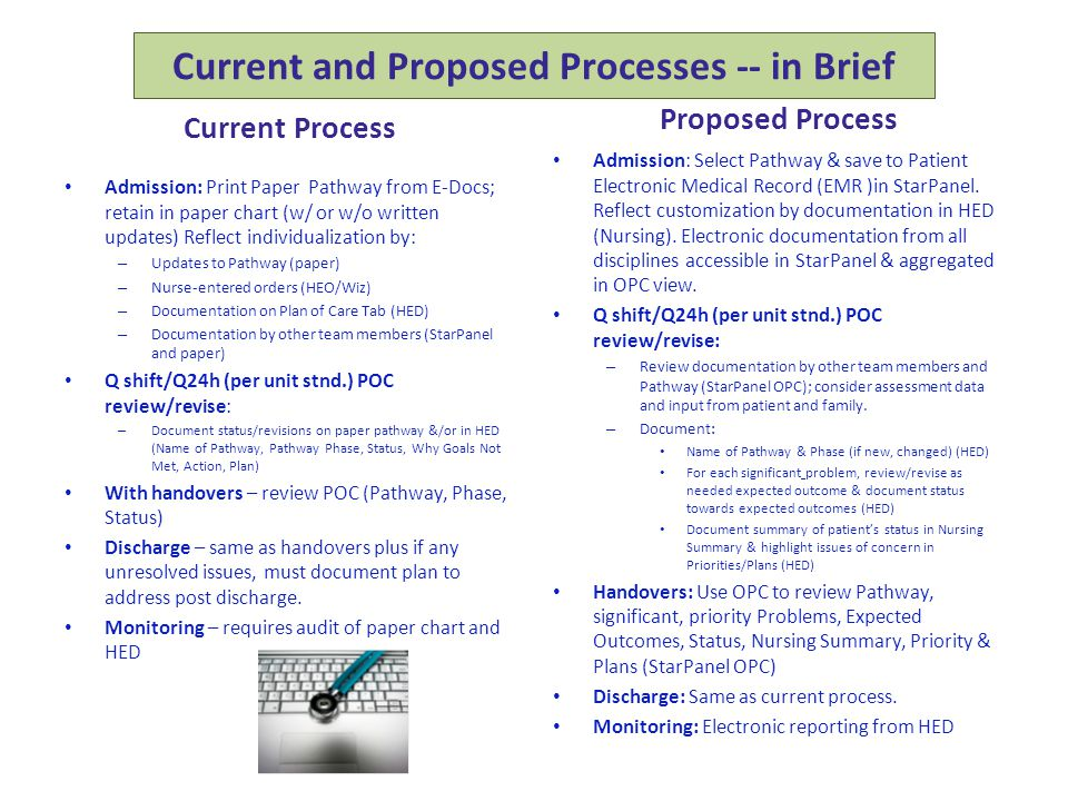 Current and Proposed Processes -- in Brief Current Process Admission: Print Paper Pathway from E-Docs; retain in paper chart (w/ or w/o written update
