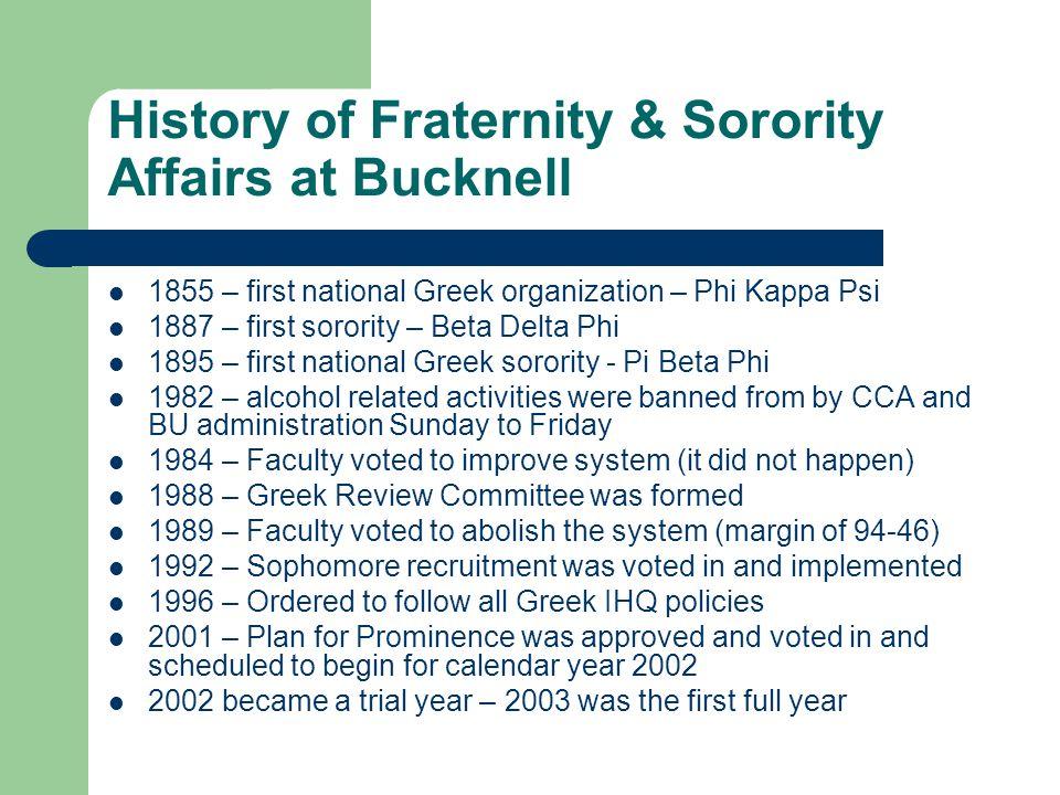 History of Fraternity & Sorority Affairs at Bucknell 1855 – first national Greek organization – Phi Kappa Psi 1887 – first sorority – Beta Delta Phi 1