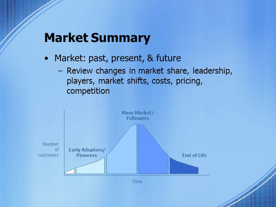 Market Summary Market: past, present, & future –Review changes in market share, leadership, players, market shifts, costs, pricing, competition Early