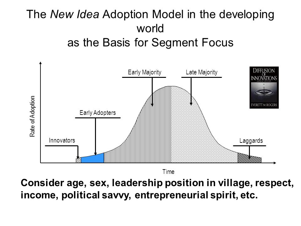 The New Idea Adoption Model in the developing world as the Basis for Segment Focus Early Majority Innovators Rate of Adoption Laggards Late Majority E
