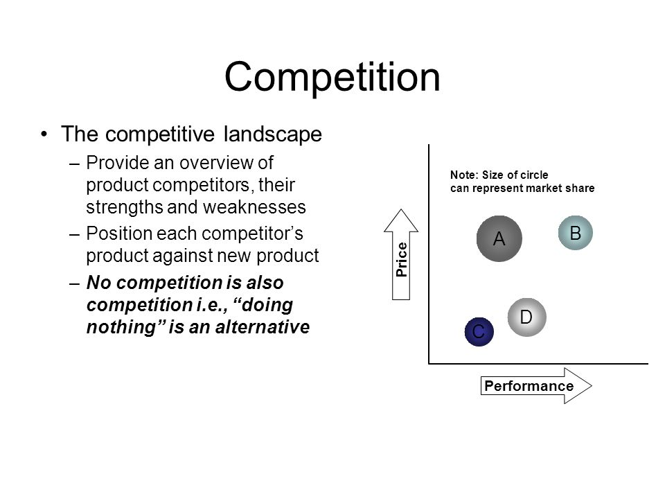 Competition The competitive landscape –Provide an overview of product competitors, their strengths and weaknesses –Position each competitors product against new product –No competition is also competition i.e., doing nothing is an alternative A B C D Performance Price Note: Size of circle can represent market share