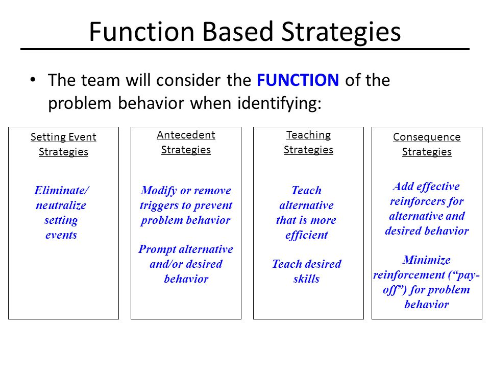 Function Based Strategies The team will consider the FUNCTION of the problem behavior when identifying: Setting Event Strategies Antecedent Strategies