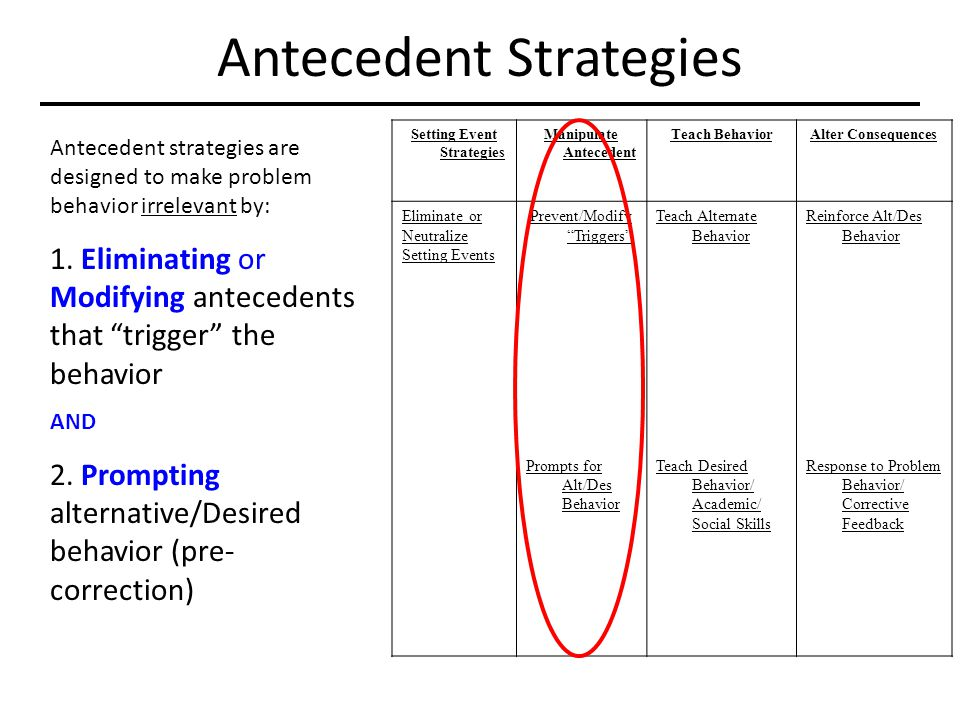 Setting Event Strategies Manipulate Antecedent Teach BehaviorAlter Consequences Eliminate or Neutralize Setting Events Prevent/ModifyTriggers Prompts