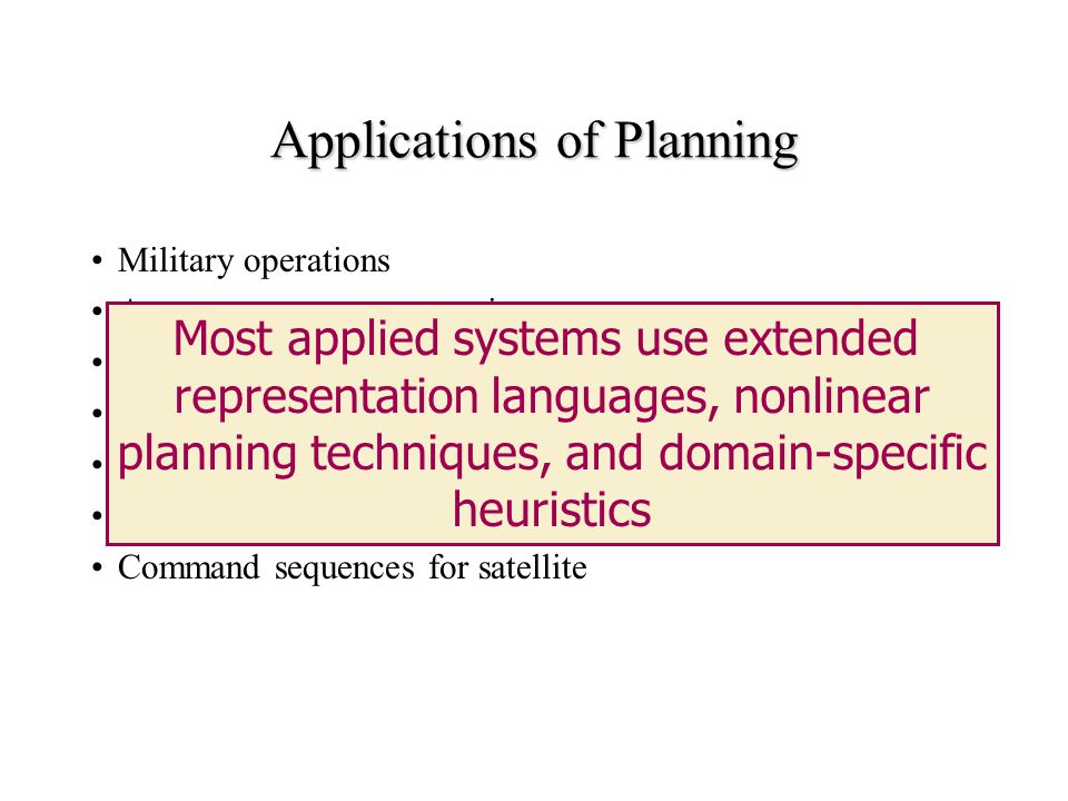 Applications of Planning Military operations Autonomous space operations Construction tasks Machining tasks Mechanical assembly Design of experiments in genetics Command sequences for satellite Most applied systems use extended representation languages, nonlinear planning techniques, and domain-specific heuristics