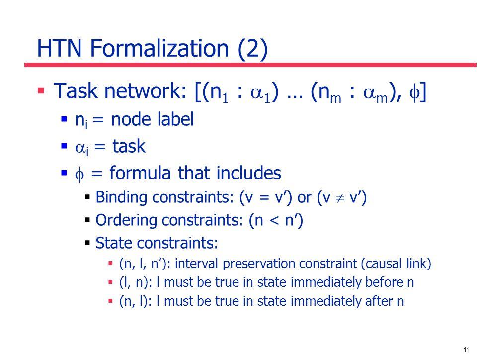 11 HTN Formalization (2) Task network: [(n 1 : 1 ) … (n m : m ), ] n i = node label i = task = formula that includes Binding constraints: (v = v) or (v v) Ordering constraints: (n < n) State constraints: (n, l, n): interval preservation constraint (causal link) (l, n): l must be true in state immediately before n (n, l): l must be true in state immediately after n