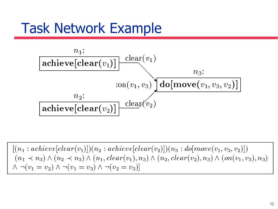 12 Task Network Example