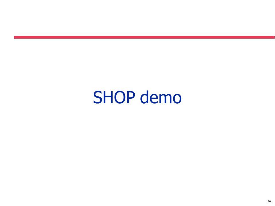 34 SHOP demo