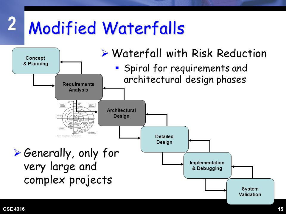 2 CSE 4316 15 Modified Waterfalls Waterfall with Risk Reduction Spiral for requirements and architectural design phases Requirements Analysis Concept