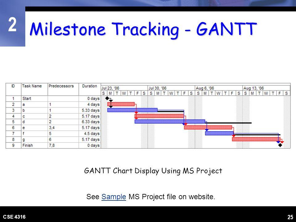 2 CSE 4316 25 Milestone Tracking - GANTT GANTT Chart Display Using MS Project See Sample MS Project file on website.Sample