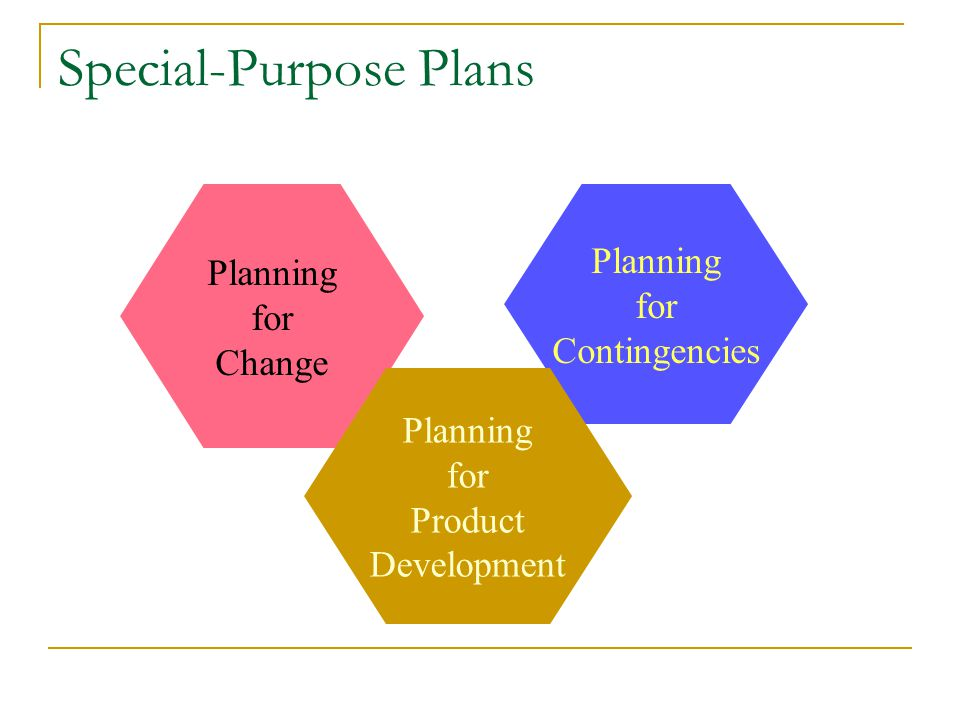 Special-Purpose Plans Planning for Change Planning for Contingencies Planning for Product Development