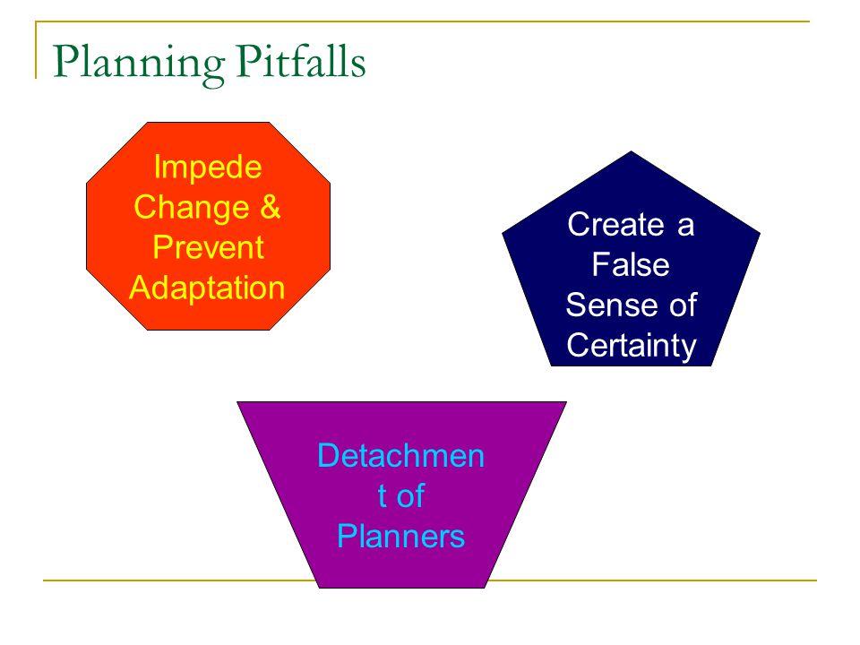 Planning Pitfalls Impede Change & Prevent Adaptation Create a False Sense of Certainty Detachmen t of Planners