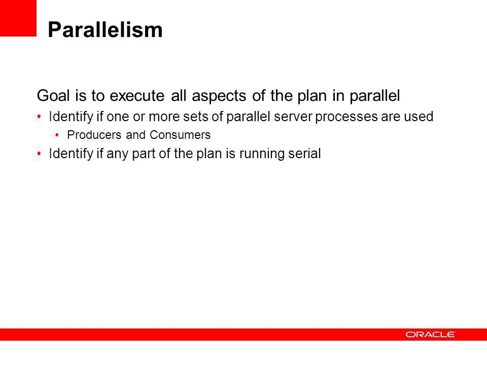 Parallelism Goal is to execute all aspects of the plan in parallel Identify if one or more sets of parallel server processes are used Producers and Consumers Identify if any part of the plan is running serial