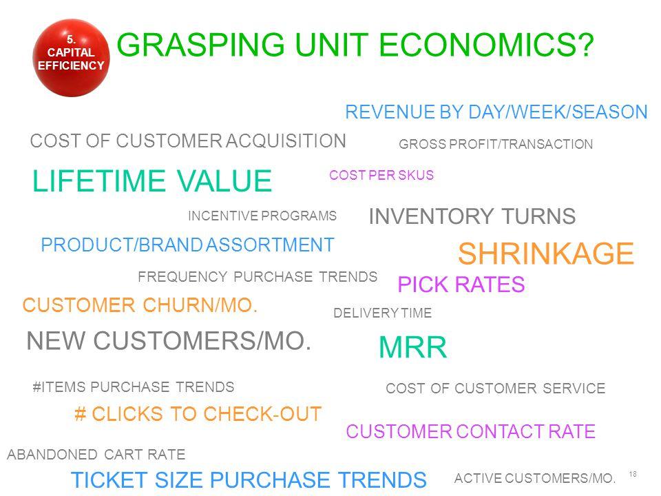 18 GRASPING UNIT ECONOMICS.