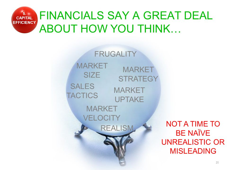 20 FINANCIALS SAY A GREAT DEAL ABOUT HOW YOU THINK… NOT A TIME TO BE NAÏVE UNREALISTIC OR MISLEADING FRUGALITY MARKET STRATEGY SALES TACTICS 5.