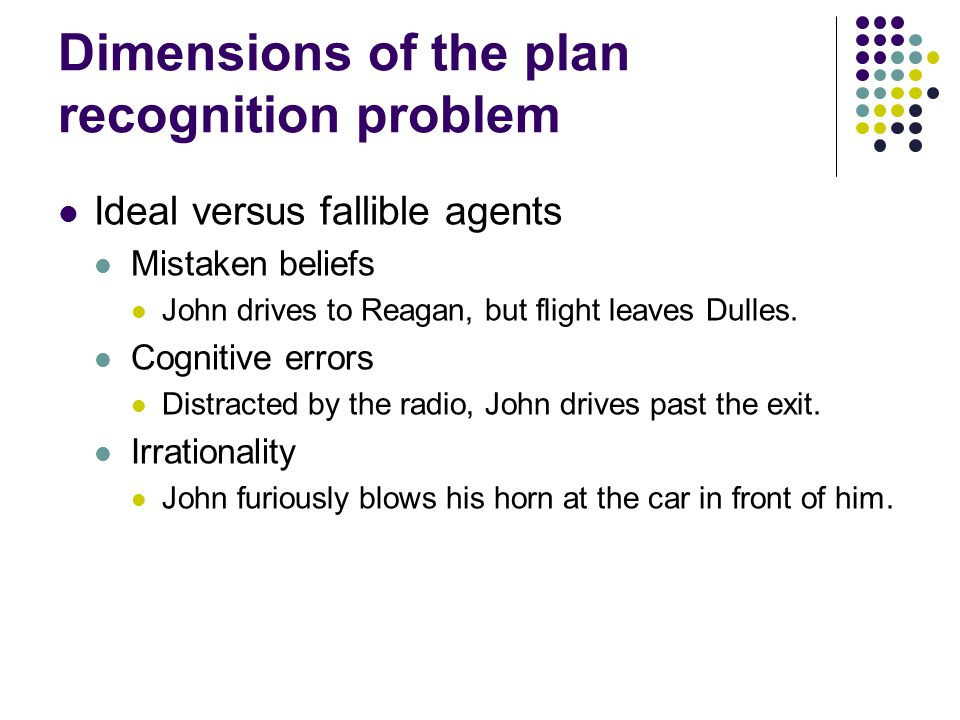 Dimensions of the plan recognition problem Ideal versus fallible agents Mistaken beliefs John drives to Reagan, but flight leaves Dulles.