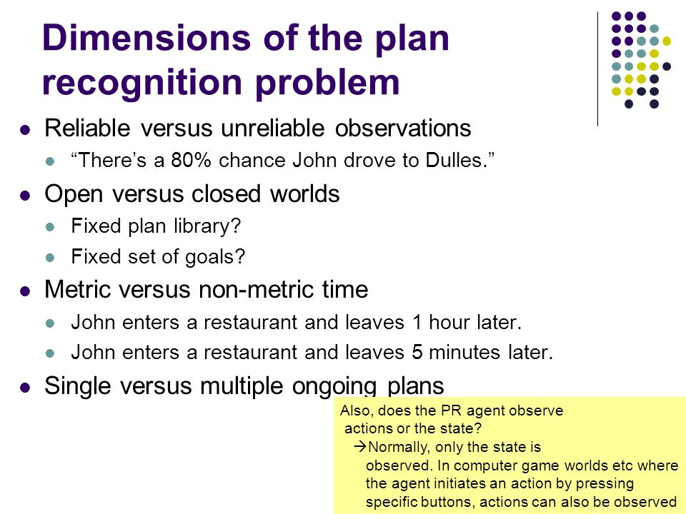 Dimensions of the plan recognition problem Reliable versus unreliable observations Theres a 80% chance John drove to Dulles.