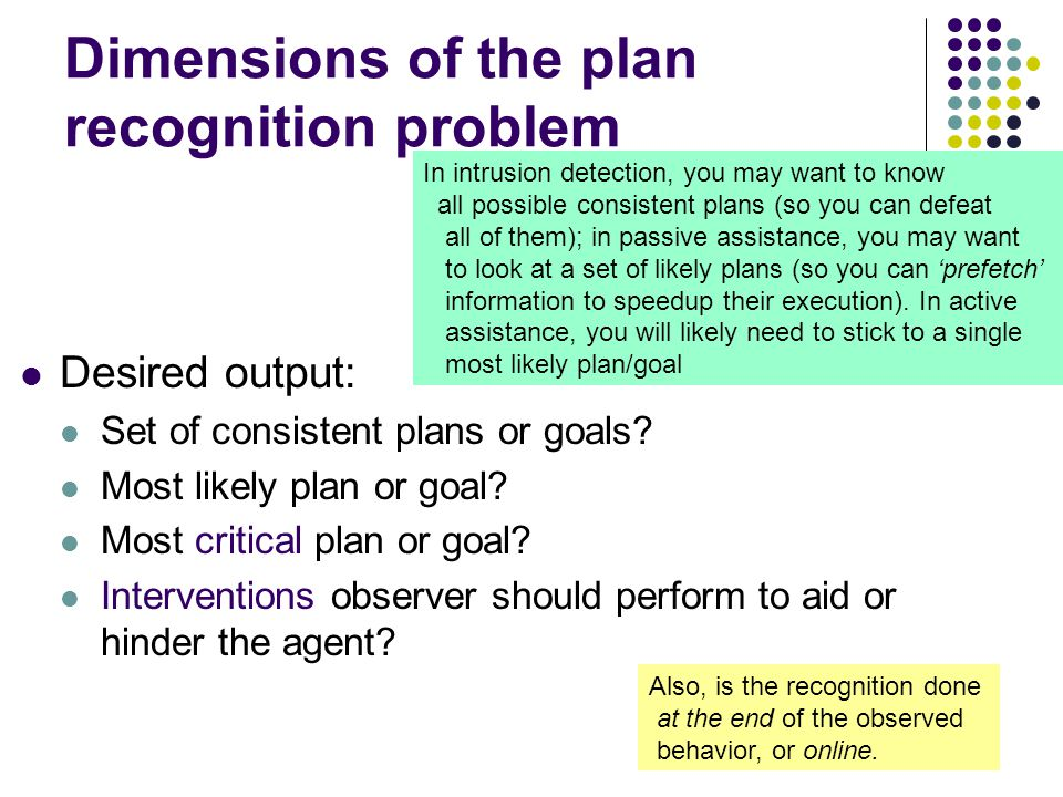 Dimensions of the plan recognition problem Desired output: Set of consistent plans or goals.