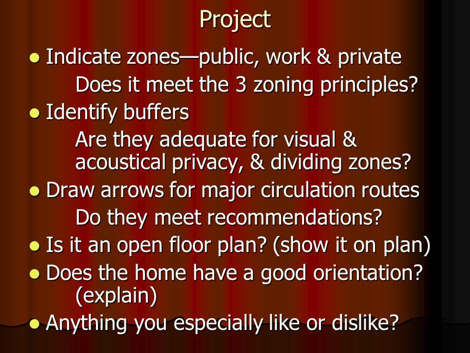 Project Indicate zonespublic, work & private Indicate zonespublic, work & private Does it meet the 3 zoning principles.