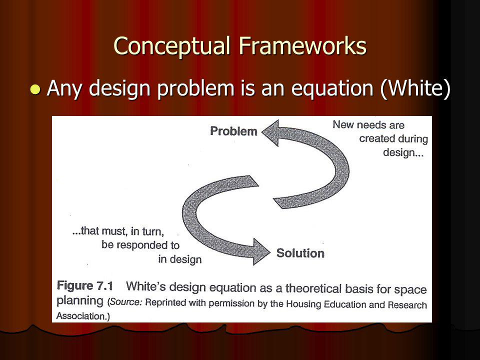 Conceptual Frameworks Any design problem is an equation (White) Any design problem is an equation (White)