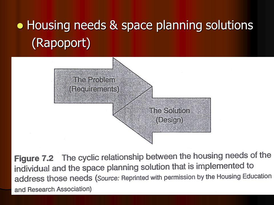 Housing needs & space planning solutions Housing needs & space planning solutions (Rapoport) (Rapoport)