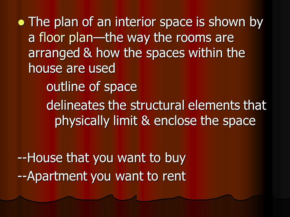 The plan of an interior space is shown by a floor planthe way the rooms are arranged & how the spaces within the house are used The plan of an interior space is shown by a floor planthe way the rooms are arranged & how the spaces within the house are used outline of space delineates the structural elements that physically limit & enclose the space --House that you want to buy --Apartment you want to rent