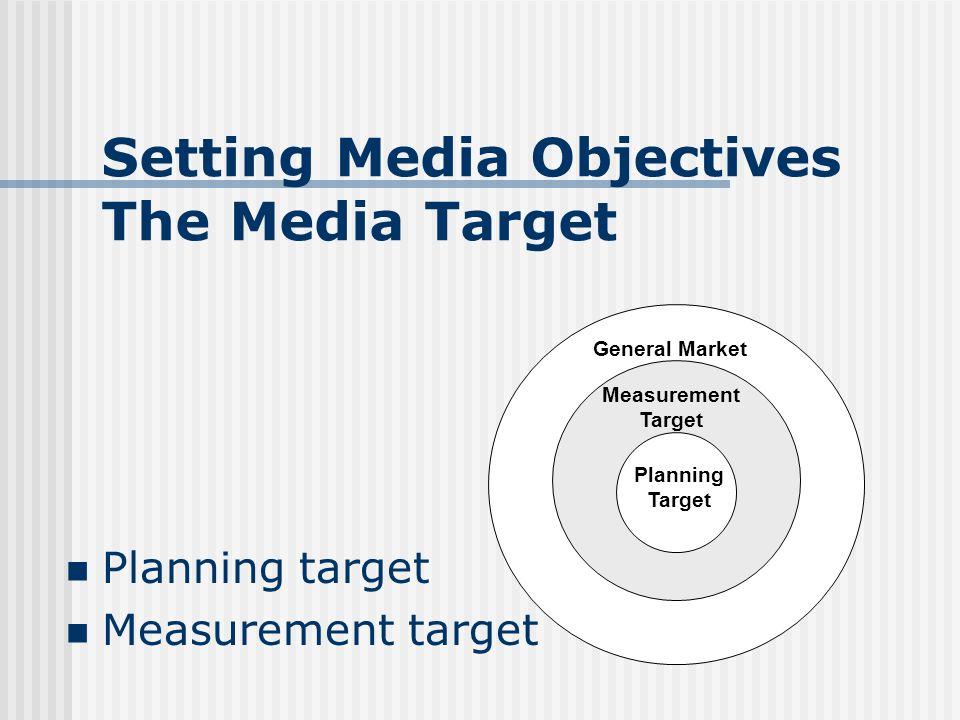 Setting Media Objectives The Media Target Planning target Measurement target General Market Measurement Target Planning Target