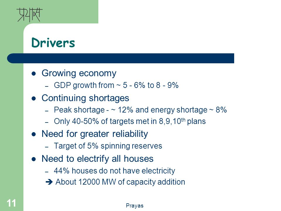 Prayas 11 Drivers Growing economy – GDP growth from ~ 5 - 6% to 8 - 9% Continuing shortages – Peak shortage - ~ 12% and energy shortage ~ 8% – Only 40-50% of targets met in 8,9,10 th plans Need for greater reliability – Target of 5% spinning reserves Need to electrify all houses – 44% houses do not have electricity About 12000 MW of capacity addition