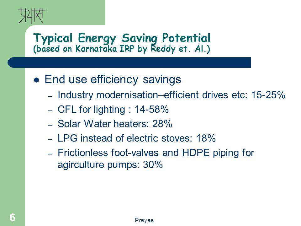 Prayas 6 Typical Energy Saving Potential (based on Karnataka IRP by Reddy et.