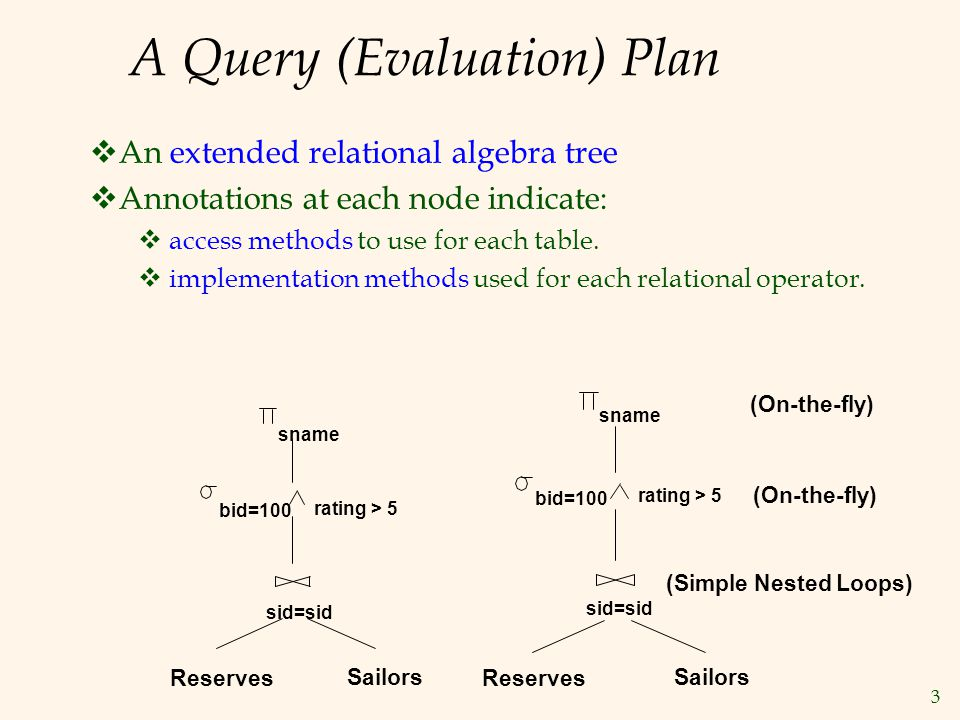 4 Query Optimization Multi-operator Queries: Pipelined Evaluation On-the-fly: The result of one operator is pipelined to another operator without creating a temporary table to hold intermediate result, called on-the-fly.
